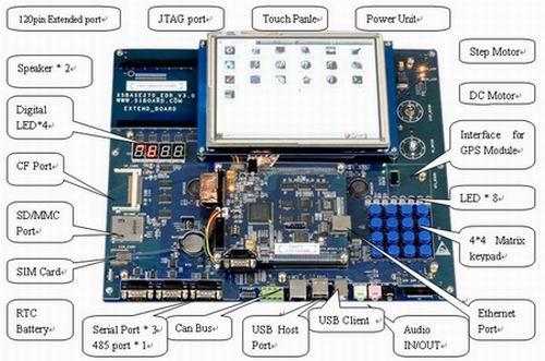 2个rs232,1个rs485 can接口 1个can总线接口,可用于工业控制 数码管 4